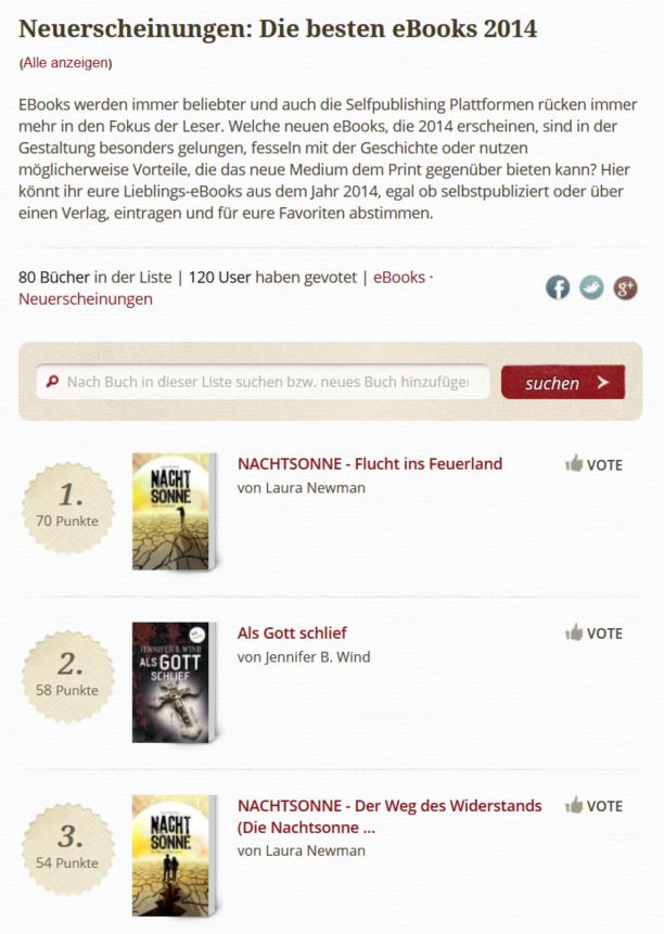 Lovelybooks Ranking